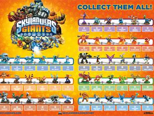 Skylanders Giants Starter Pack (a kép nagyítható)